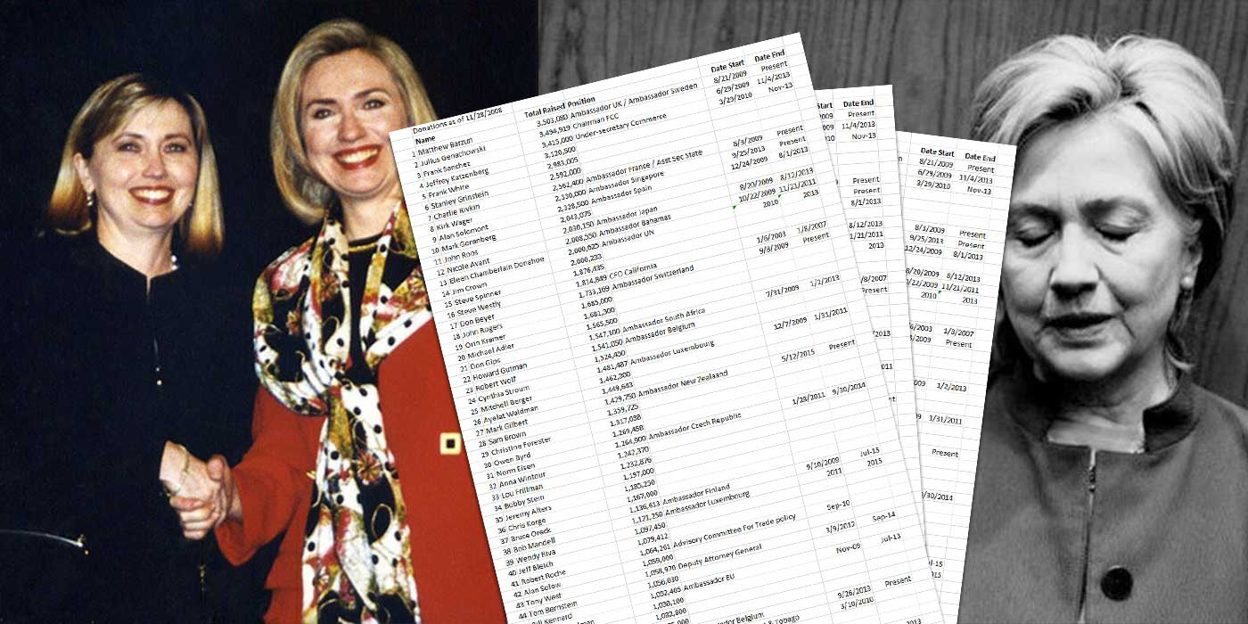hacker-guccifer-2-0-releases-more-leaked-hillary-clinton-dnc-emails